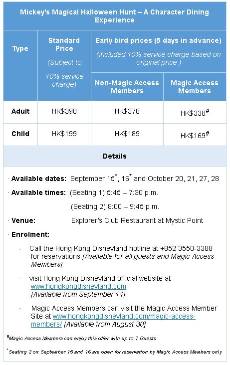 Hong Kong Disney Mickey's Magical Halloween Hunt